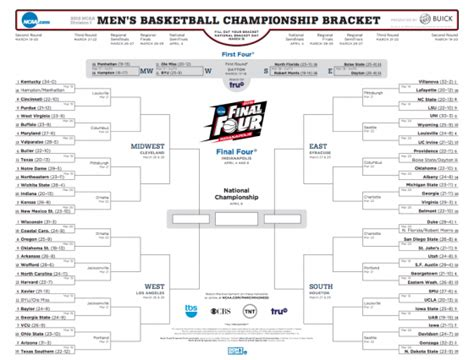 creative names for bracket 2015 bracket names for march madness 2015 are you ready