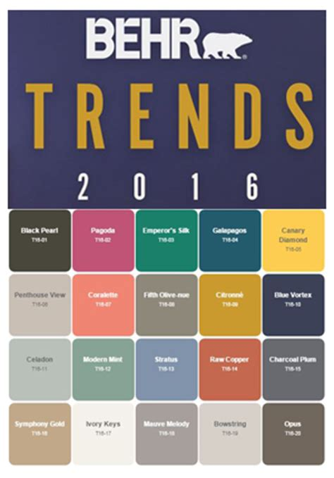 colour of 2016 2016 home decor color trends miracle method surface refinishing blog