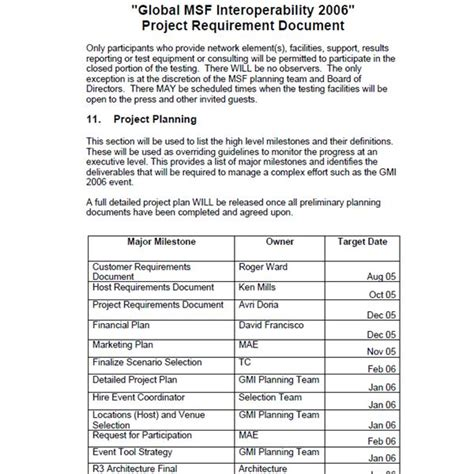 Project Requirements Document Template 3 Quality Requirements Gathering Templates