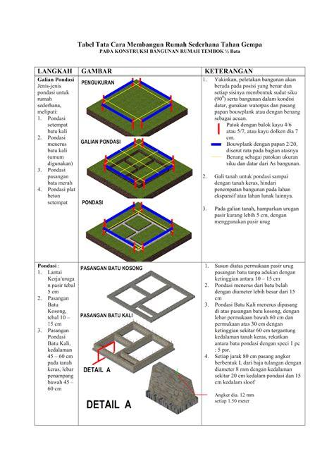 membuat makalah gempa bumi cara membangun rumah sederhana tahan gempa infomedia digital