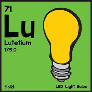 Lu Periodic Table Lutetium The Classic Periodic Table Illustrated Angry