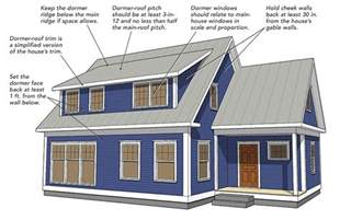 Dormer Windows Planning Shed Dormers Work Homebuilding