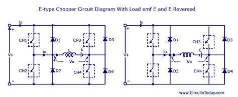 types of chopper circuits type a type b type c type d