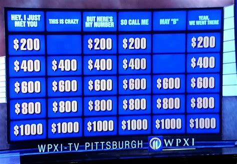 Quot Jeopardy Quot Pays Tribute To Quot Call Me Maybe Quot Toofab Com Ideas For Jeopardy Categories