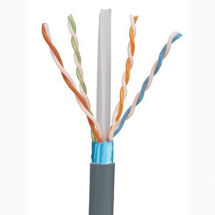Panduit Copper Cable Cat 6 Utp 305m Nuc6c04bu C Blue category 6 shielded cable panduit