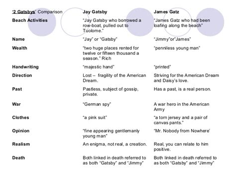 Great Gatsby And Book Comparison Essay by Great Gatsby Comparison Essay Pdfeports867 Web Fc2