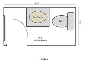 Small Powder Room Design Layout Powder Room Renovation Hometocottage