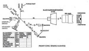 ignition switch wiring diagram yerf scout ignition free engine image for user manual