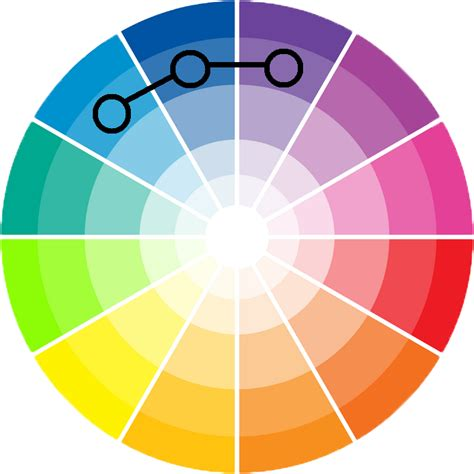 analogous color scheme analogous color wheel www imgkid com the image kid has it