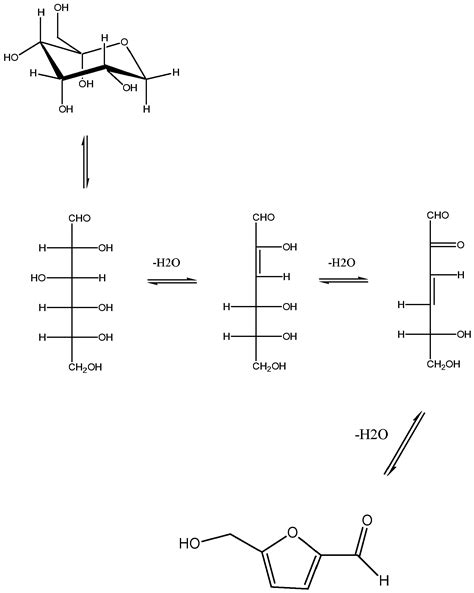 carbohydrates 5 hydroxymethylfurfural patent ep2423205a1 conversion of carbohydrates to
