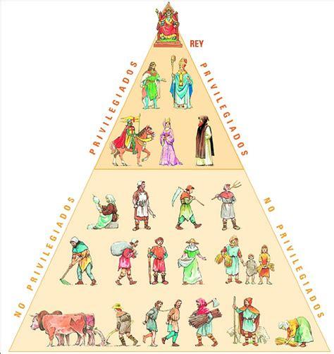 imagenes sociedad maya grandes civilizaciones de am 233 rica grandes civilizaciones