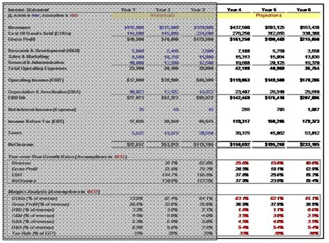 forecasted income statement template greaterthan gomustard co za