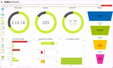 6 Sle Excel Dashboard Templates Exceltemplates Exceltemplates Recruitment Dashboard Template