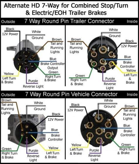7 pin trailer wiring diagram get free image about