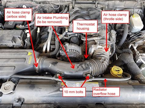 jeep engine replacement jeep jk thermostat housing replacement azoffroading