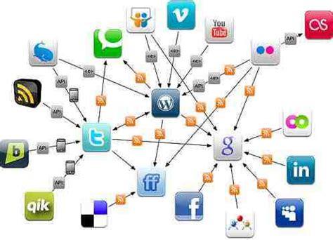 No Mba by Redes Sociais No Mba Fazer Curriculum