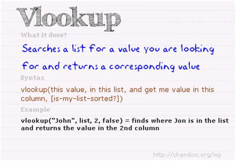 vlookup match  index  powerful excel