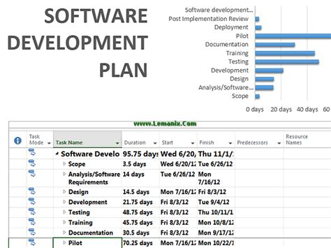 Plan Related Office Templates For Ms Office Software Sdlc Project Plan Template