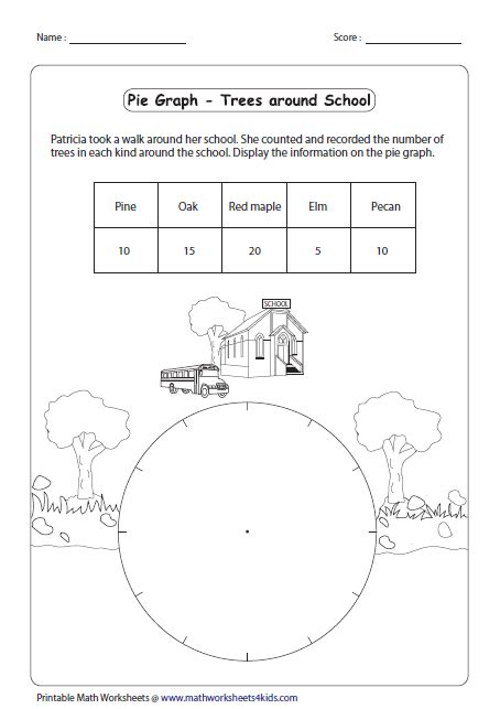 Pie Graph Worksheets Pie Chart Template Worksheet