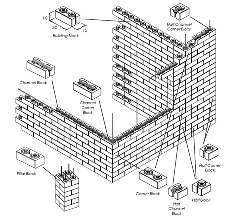compressed earth block house plans compressed earth block house plans escortsea