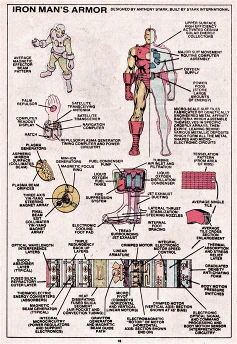 iron mans armor plans comic imagescom nerd stuff
