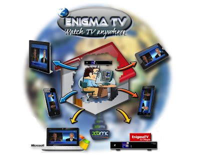Tv Mobil Enigma app enigma tv apk for windows phone android and apps