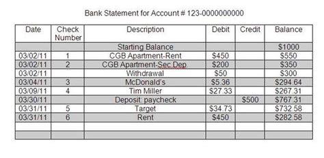 bank 1 saar banking account 1 cedar grove belgium bank