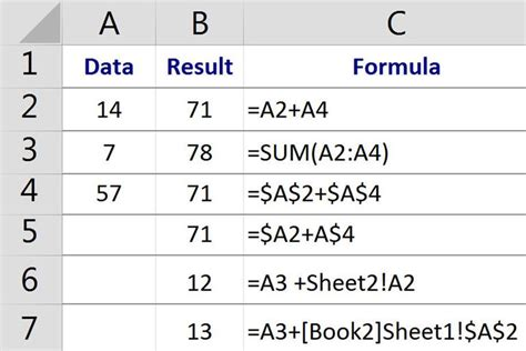 mixed layout definition excel cell references relative absolute and mixed