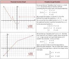 piecewise functions she math