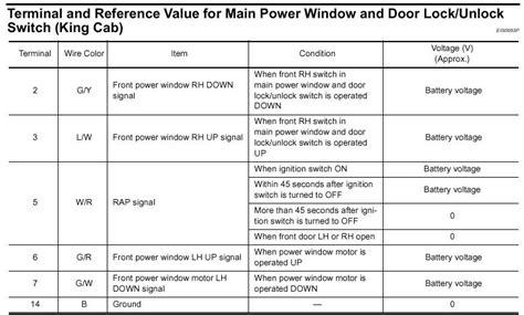 2006 nissan frontier power window wiring diagram wiring