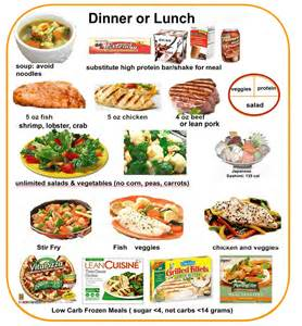 800 calorie hcg food plan what s to eat bestbuyhcg com