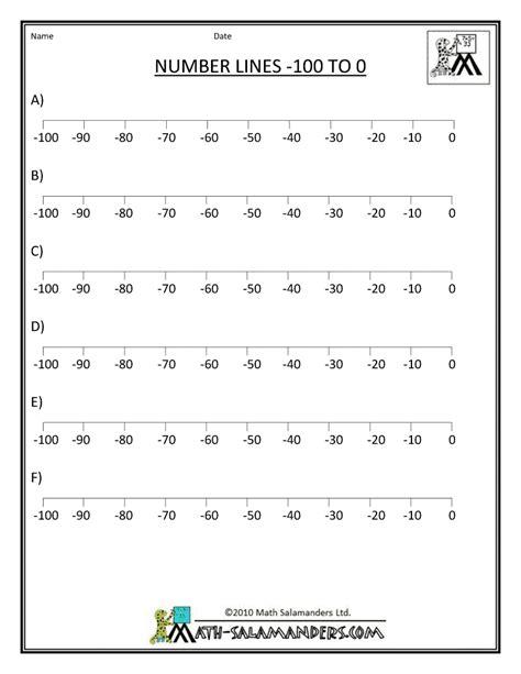 printable number line negative numbers printable number lines negative numbers