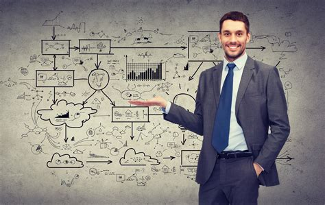 A Business business plan who needs it top 5 business segments where