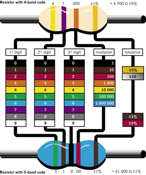 resistors grade 9 resistors grade 9 28 images grade 9 science nov 12 resistance δ y and y δ conversions dc
