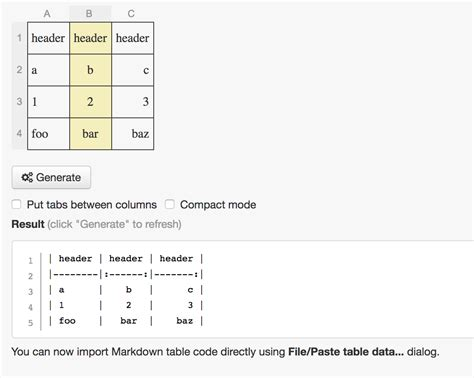 Table Generator by Stuff About Markdown I Always Forget And To
