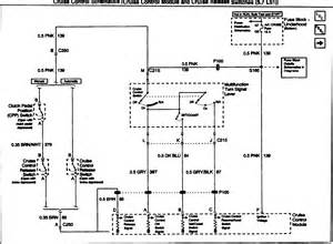 turn signal diagram for 1997 gmc jimmy turn free engine image for user manual