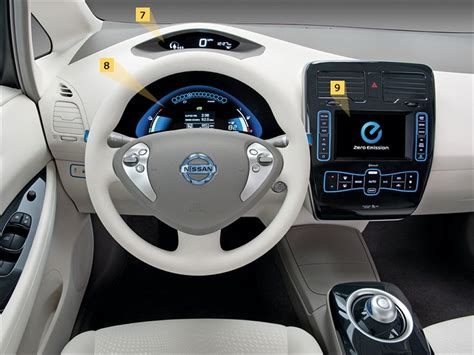 Nissan Leaf Interior by 301 Moved Permanently