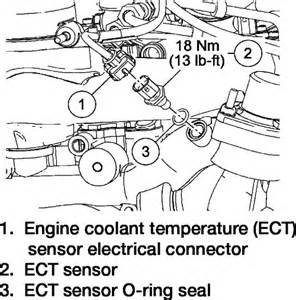 gm 3 1l 3100 and 4l 3400 engine gm wiring diagram and circuit schematic