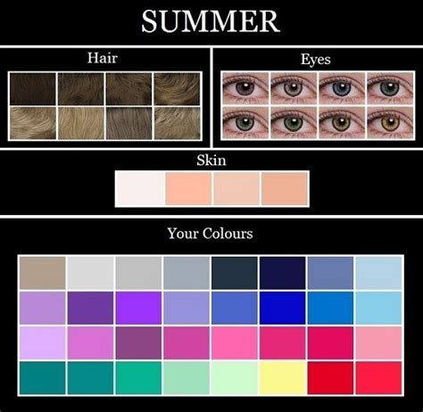 color for your skin tone summer 30 day sweater30 day dressing for your skintone 171 veronica vintage