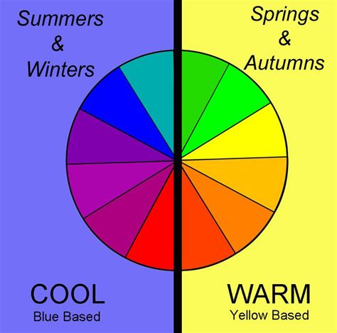 cool and warm colors 4 seasons