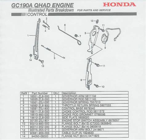 honda gc190 parts diagram honda gc190 parts diagram honda auto wiring diagram