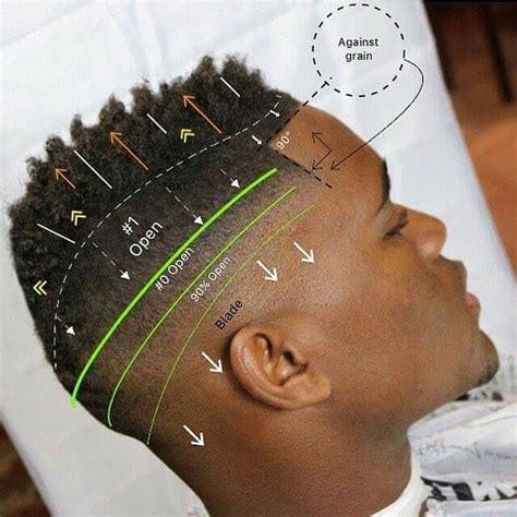 Boy Haircuts Stylish – Best 25  High skin fade ideas on Pinterest   Mens high