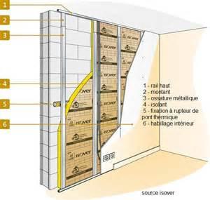 comment isoler les murs int 233 rieurs d une habitation