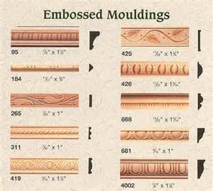 Decorative Wood Trim For Cabinets Decorative Flat Trim Molding For Cabinets Decorative
