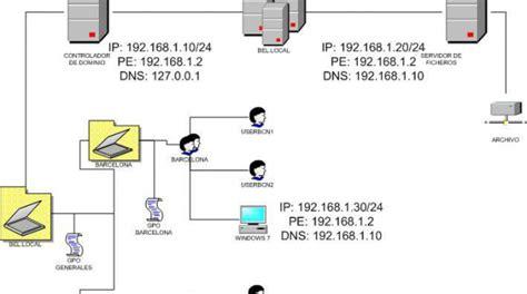 servicios de directorio activo  windows server