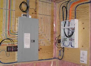 how can i install an electrical panel when the stud cavity is narrow home improvement