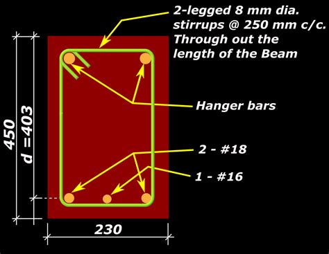 8 legged stirrups in beam reinforced concrete design chapter 13 cont 19 shear check for rcc slabs