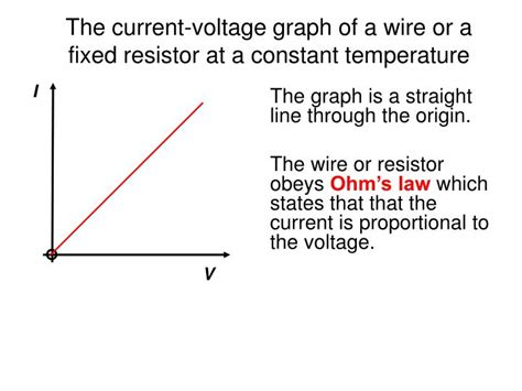 resistor current voltage calculator ppt edexcel igcse certificate in physics 2 4 electrical resistance powerpoint presentation