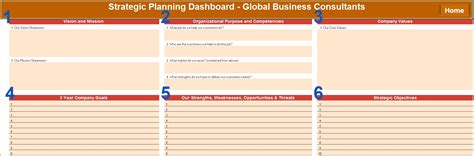 Planning Statement Template by Outstanding Planning Statement Template Motif