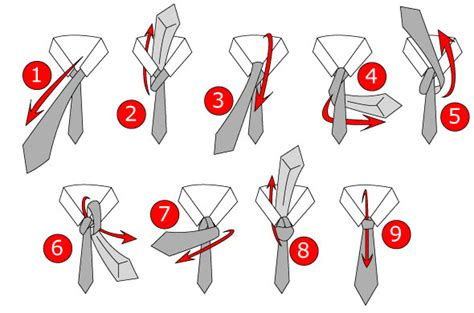 how to tie a tie diagram how to tie a necktie knot agreeordie